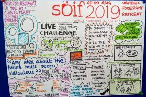 SOIF retreat 2019
